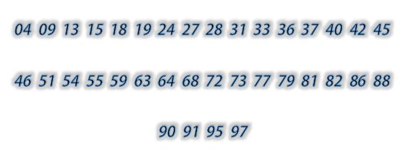 Dàn đề 36 số: 04,09,13,15,18,19,24,27,28,31,33,36,37,40,42,45,46,51,54,55,59,63,64,68,72,73,77,79,81,82,86,88,90,91,95,97
